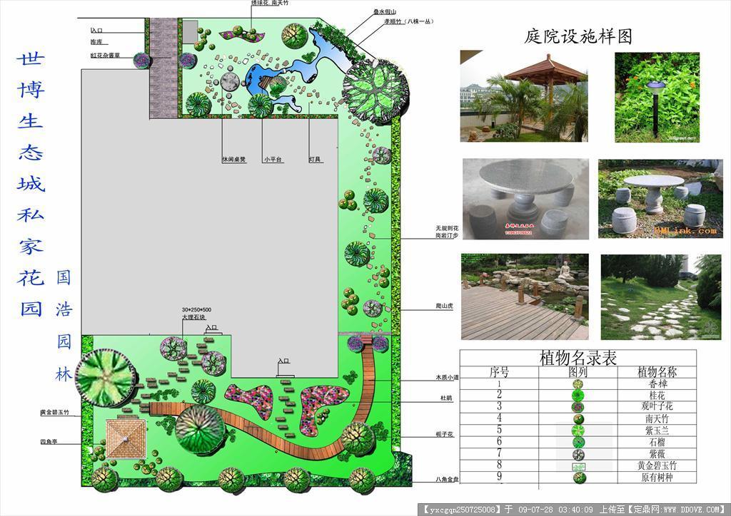 私家花园景观绿化方案电脑手绘平面效果图