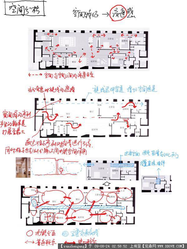 手绘室内电路图讲解和实物图