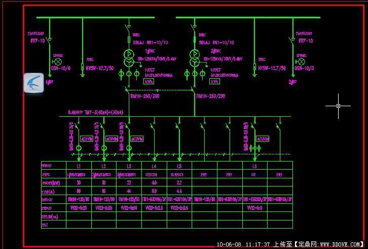 双变压器箱站系统图