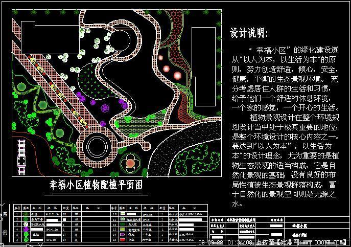 幸福小区植物配置图
