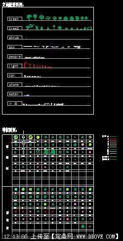cad常用植物平立面图例图块