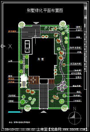 信步华庭别墅庭院绿化CAD总平图图片