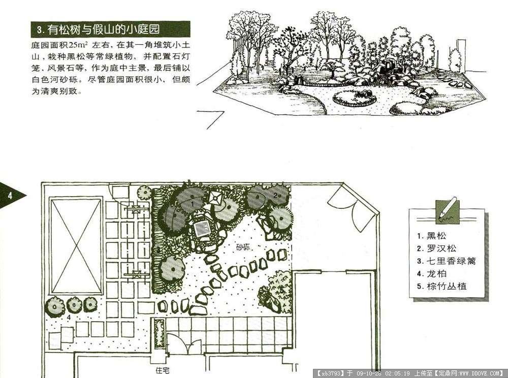 庭院园林设计手绘图集