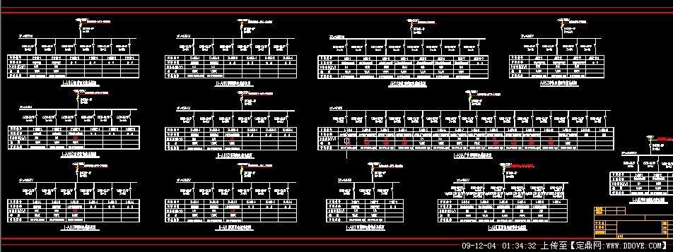 某地铁站照明配电箱部分系统图