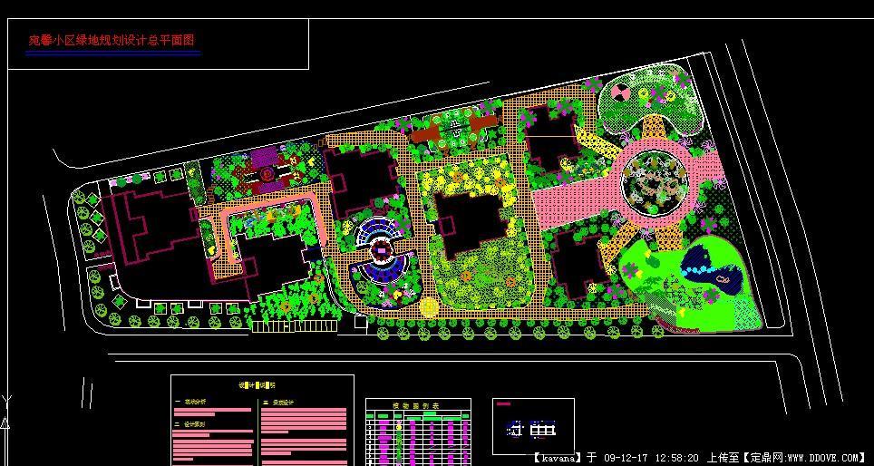 居民区绿化设计图