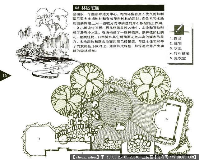 园林景观平面图参考图片