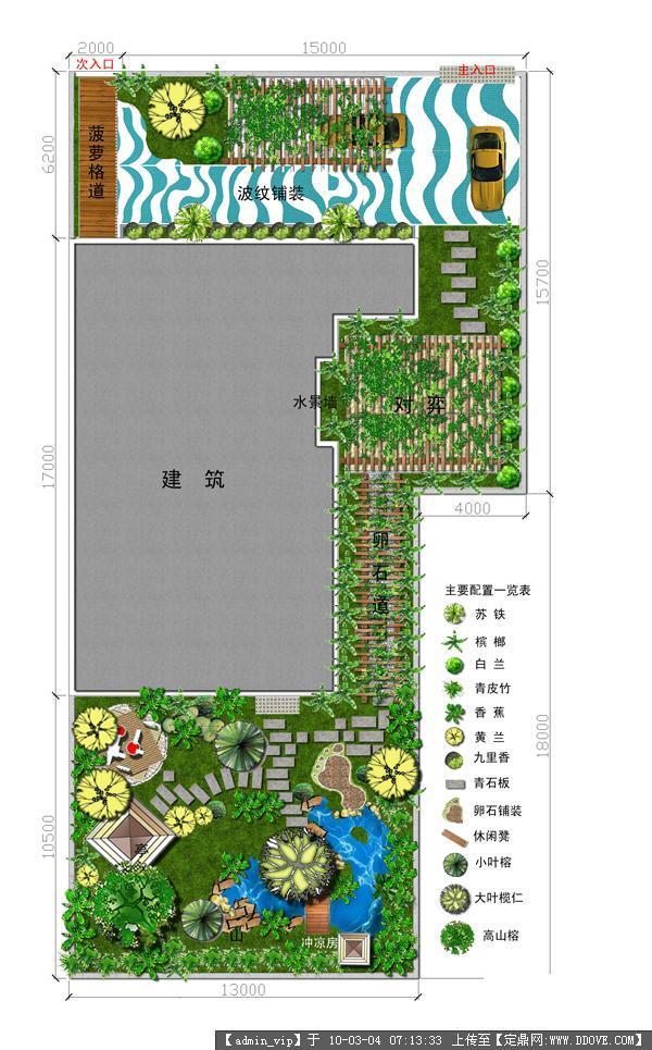 海口某别墅绿化效果图