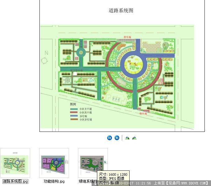 小区规划功能分析