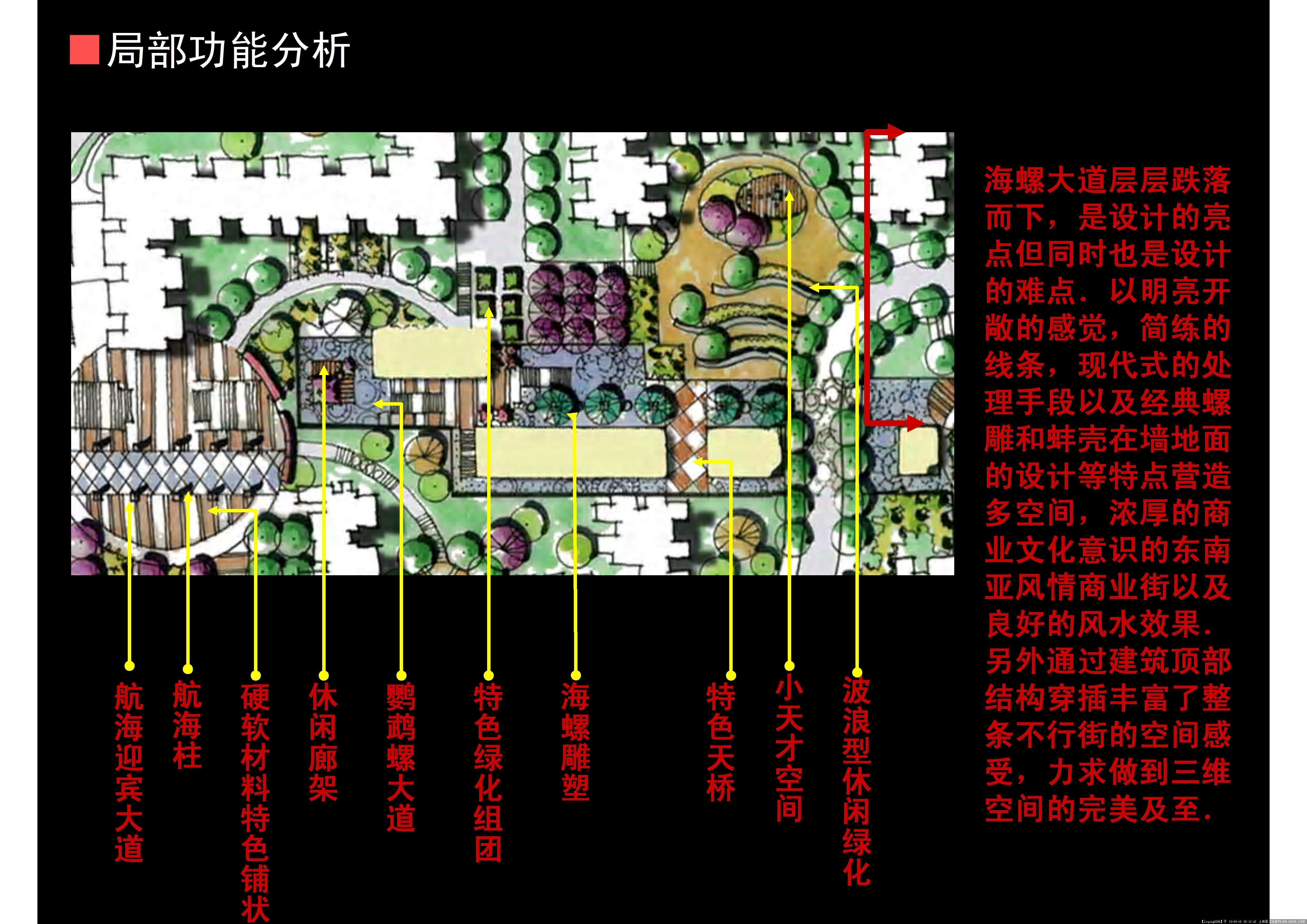 东海小区详细景观规划图的图片浏览,园林设计文本,区