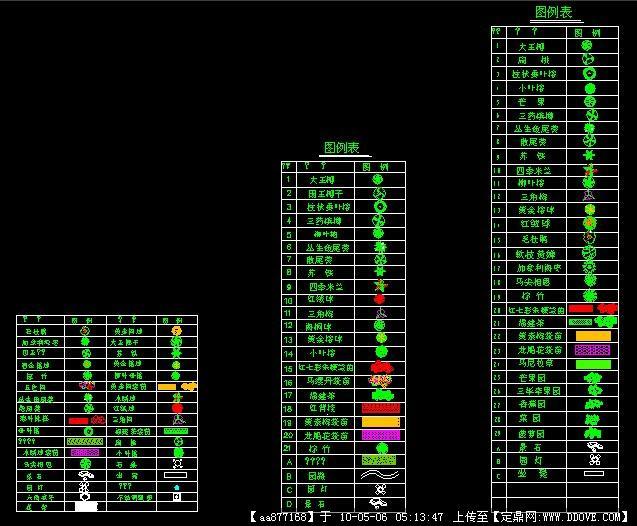 定鼎网 定鼎素材 cad图块 植物 园林植物平面图例图块集  2 313.630k