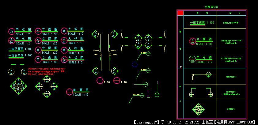 v符号符号CAD图块素材cad迅图片