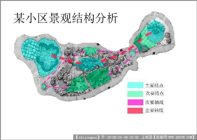 景观结构分析图怎么画