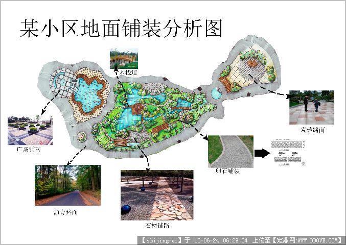 小区景观设计图片欣赏-铺装分析
