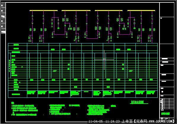 某酒店高压配电系统图