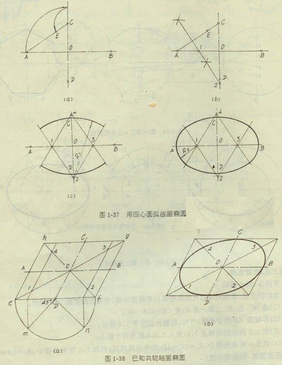 椭圆的简易画法_椭圆的画法视频-木工椭圆画法现场图解/椭圆怎么画图解步骤 ...