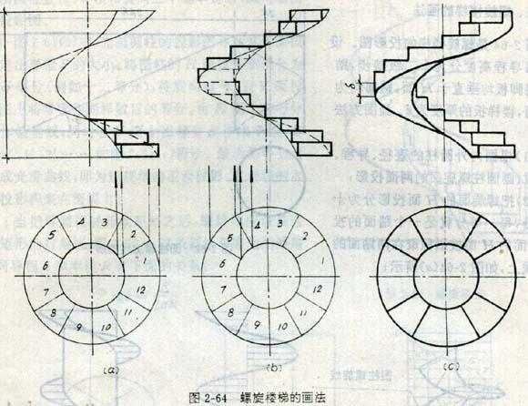 螺旋楼梯的画法