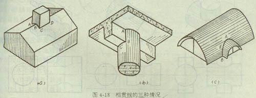 圆柱立体构成步骤