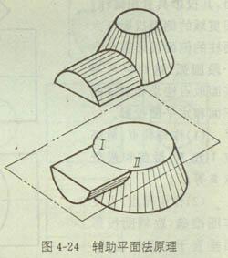 工程制图画法几何曲面立体表面相交,直线与曲面立体表面相交三