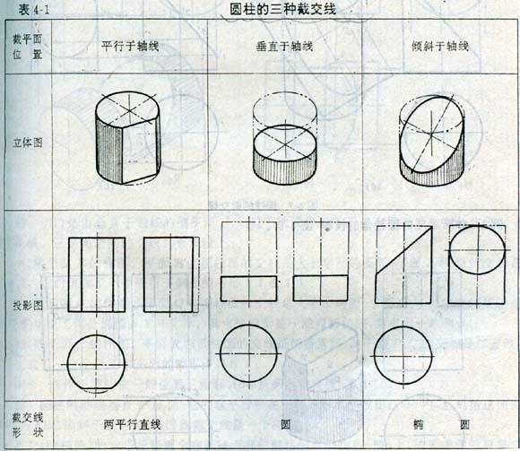 3.4 平面与曲面立体相交(机械制图习题集参,西南交通大学