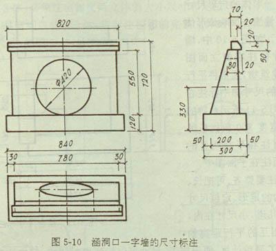工程制图组合体的尺寸标注的详细内容