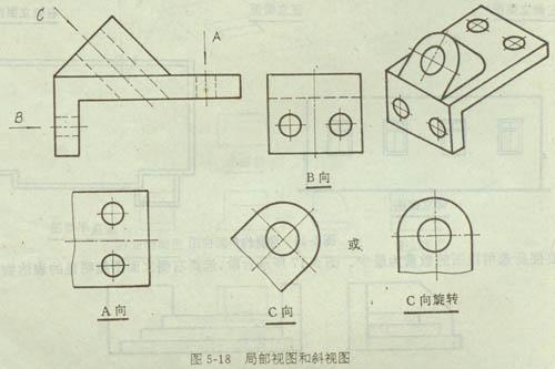 园林工程制图视图