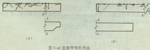 建筑施工电路图中的字母