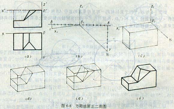 方箱法适用于画由长方体切割而成的物体的轴测