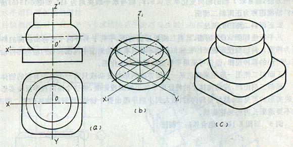 解 柱座是带圆角的方板、圆弧回转体和圆柱的组合体。圆弧回转面不能直接画出轴测投影的轮廓线,可先作出若干纬圆的轴测图,然后作包络线与各纬圆相切,即为回转面的轴测图,这种方法叫做包络线法。如图6-14(b)所示,图中作了三个纬圆的轴测图。再分别画出下面方板和上面圆柱体的轴测图。