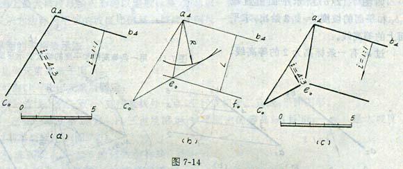 斜度接圆弧公式图解