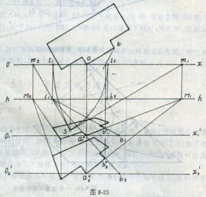 园林工程图平面立体的透视