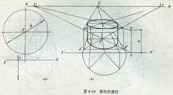 于H面上的空心圆柱的透视.-园林工程图曲面立体的透视的详细内图片
