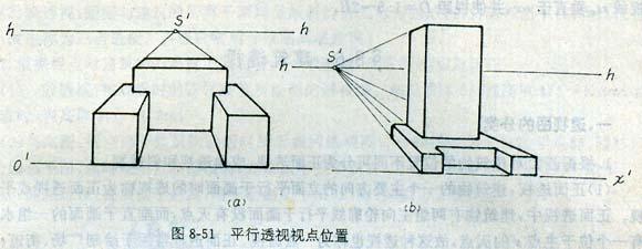 (2)建筑物正立面偏角取为零,画出的透视图就是通常所说的平行透视