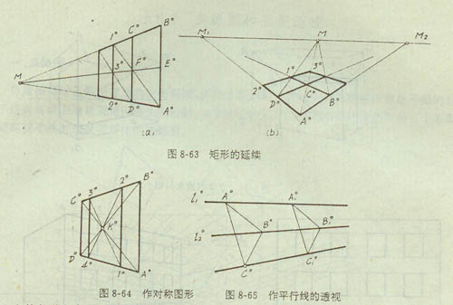 长方形透视等分