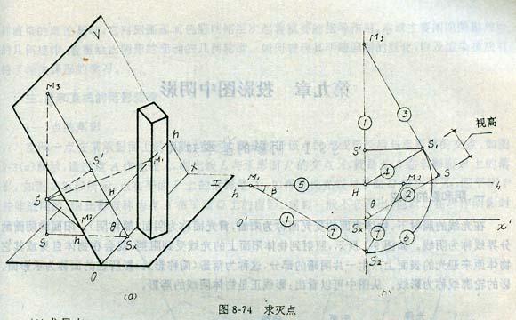 绘制三点透视图,画面应倾斜于基面.