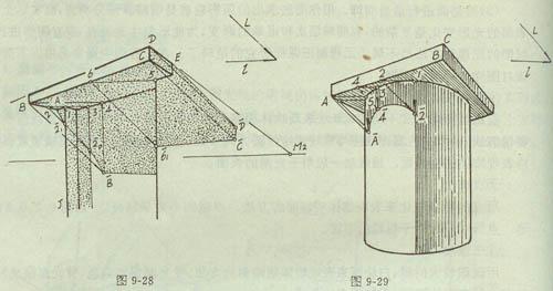 定鼎园林 园林专业论文 工程制图 透视图中的阴影       例3 加绘图9