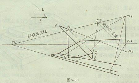 定鼎园林 园林专业论文 工程制图 透视图中的阴影       例4 加绘图9