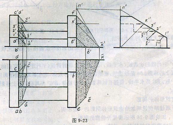 木工椭圆画法步骤图