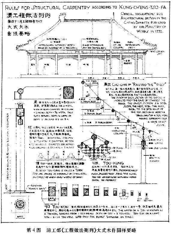 中国建筑史