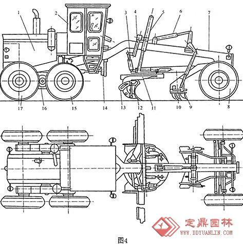 平地机的结构与工作原理