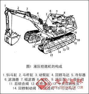 挖掘机的结构与工作原理